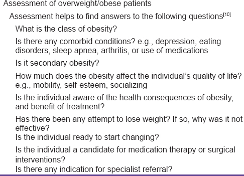 Prevention and management of obesity: Saudi guideline update